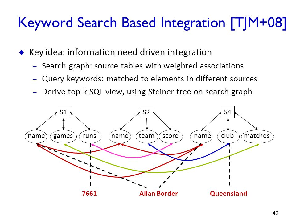 Keyword Search Based Integration [TJM+08]